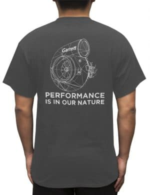 Performance is our Nature-0